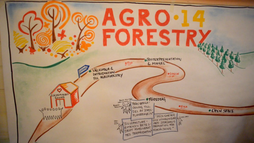 Resan genom Agroforestry-världen har precis börjat. Kanske kommer nästa träff att ske i Göteborg?